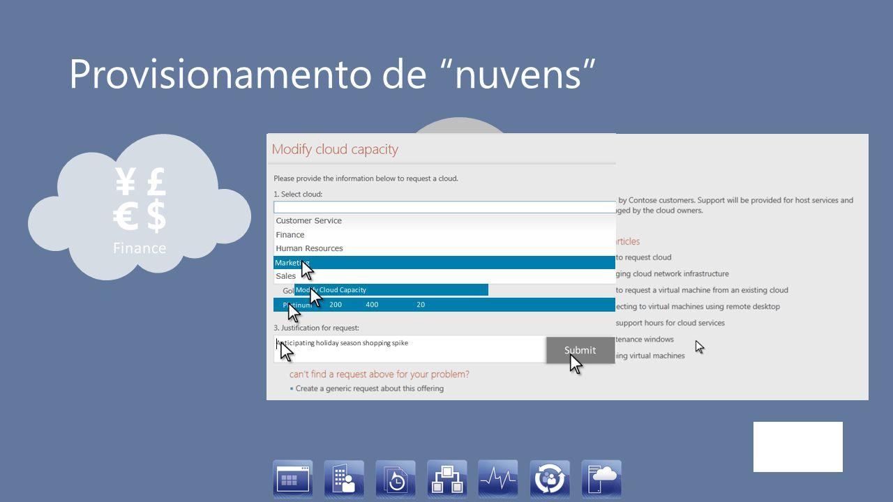 Provisionamento de nuvens Marketing Modify Cloud Capacity Marketing Anticipating holiday season shopping spike Platinum 20040020 Submit Modify Cloud C