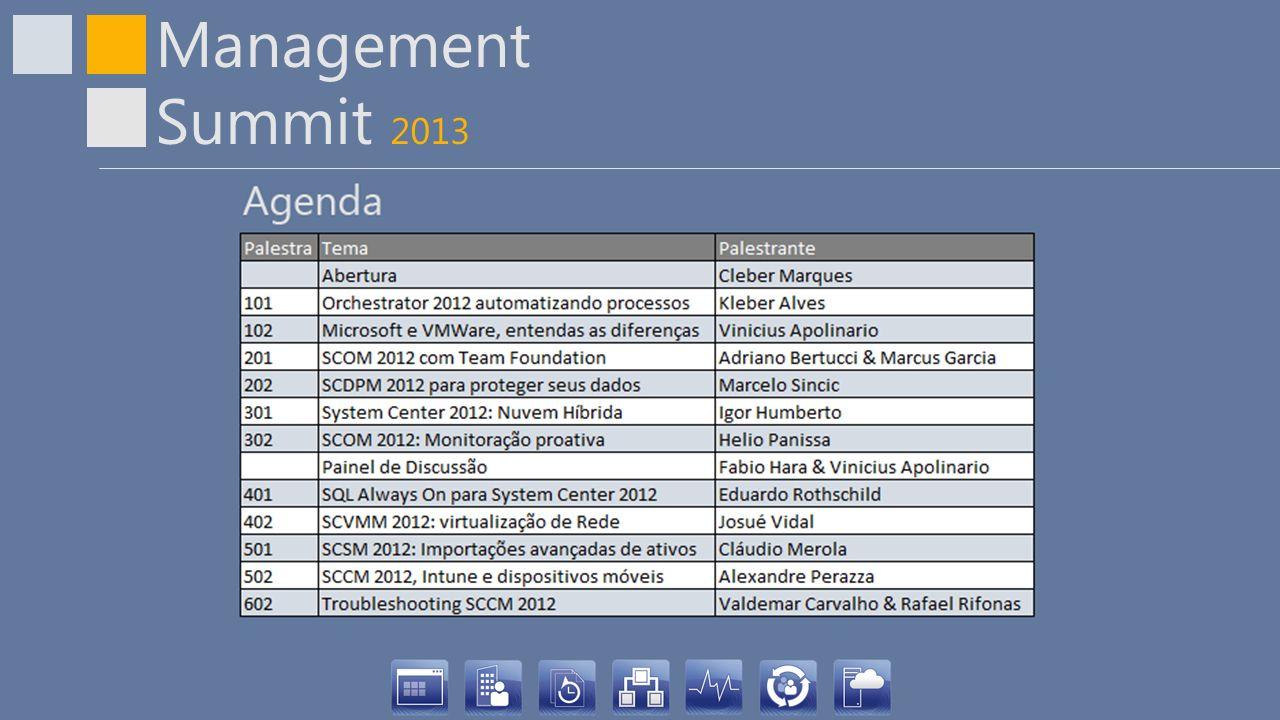 Management Summit 2013
