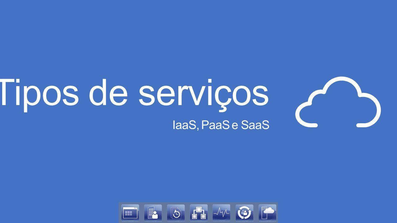 emailportalCRMUC servidores aplicações software servidores Plataforma de desenvolvimento infraestrutura usuários SaaS Software como Serviço foco: prover aplicações prontas PaaS Plataforma como Serviço foco: executar aplicações de nuvem customizadas IaaS Infraestrutura como Serviço foco: hospedar servidores virtuais