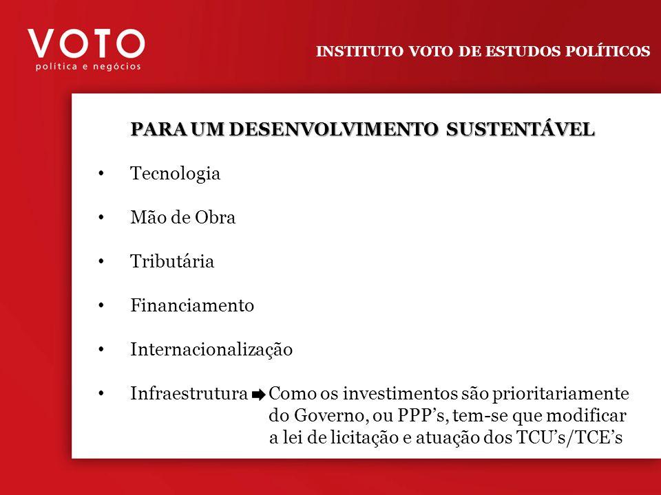 INSTITUTO VOTO DE ESTUDOS POLÍTICOS PARA UM DESENVOLVIMENTO SUSTENTÁVEL Tecnologia Mão de Obra Tributária Financiamento Internacionalização Infraestru