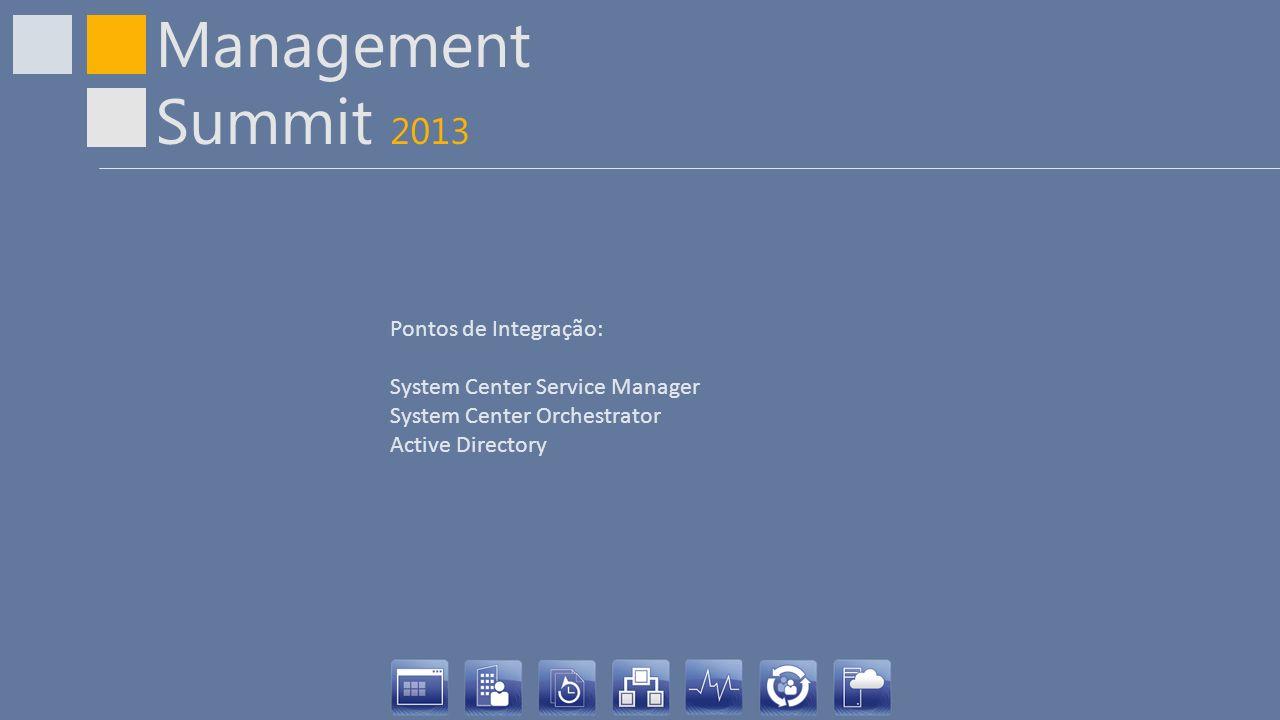 Management Summit 2013 Pontos de Integração: System Center Service Manager System Center Orchestrator Active Directory