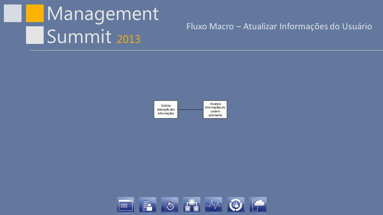 Management Summit 2013 Fluxo Macro – Atualizar Informações do Usuário