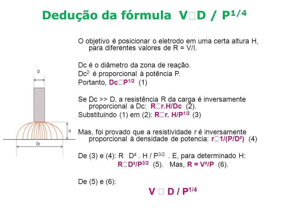 Dedução da fórmula V D / P 1/4 O objetivo é posicionar o eletrodo em uma certa altura H, para diferentes valores de R = V/I. Dc é o diâmetro da zona d