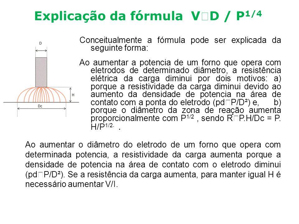 Explicação da fórmula V D / P 1/4 Conceitualmente a fórmula pode ser explicada da seguinte forma: Ao aumentar a potencia de um forno que opera com ele