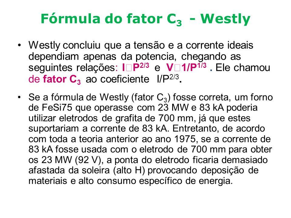 Fórmula do fator C 3 - Westly Westly concluiu que a tensão e a corrente ideais dependiam apenas da potencia, chegando as seguintes relações: I P 2/3 e