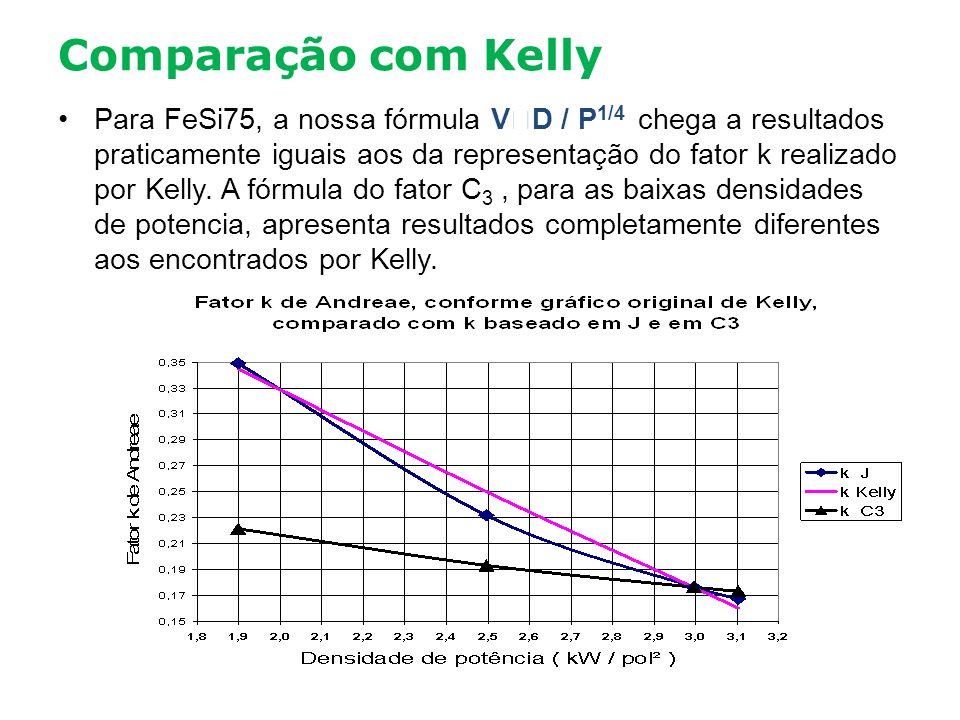 Comparação com Kelly Para FeSi75, a nossa fórmula V D / P 1/4 chega a resultados praticamente iguais aos da representação do fator k realizado por Kel