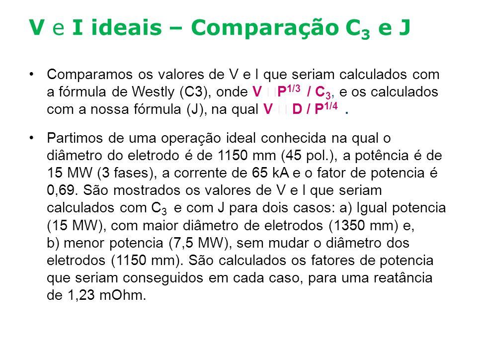 V e I ideais – Comparação C 3 e J Comparamos os valores de V e I que seriam calculados com a fórmula de Westly (C3), onde V P 1/3 / C 3, e os calculad