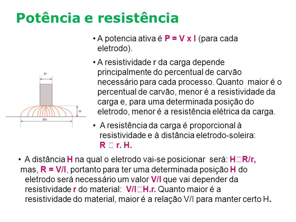 Potência e resistência A distância H na qual o eletrodo vai-se posicionar será: H R/r, mas, R = V/I, portanto para ter uma determinada posição H do el