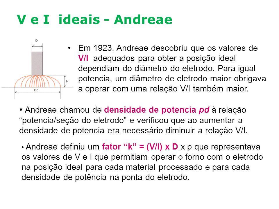 V e I ideais - Andreae Em 1923, Andreae descobriu que os valores de V/I adequados para obter a posição ideal dependiam do diâmetro do eletrodo. Para i