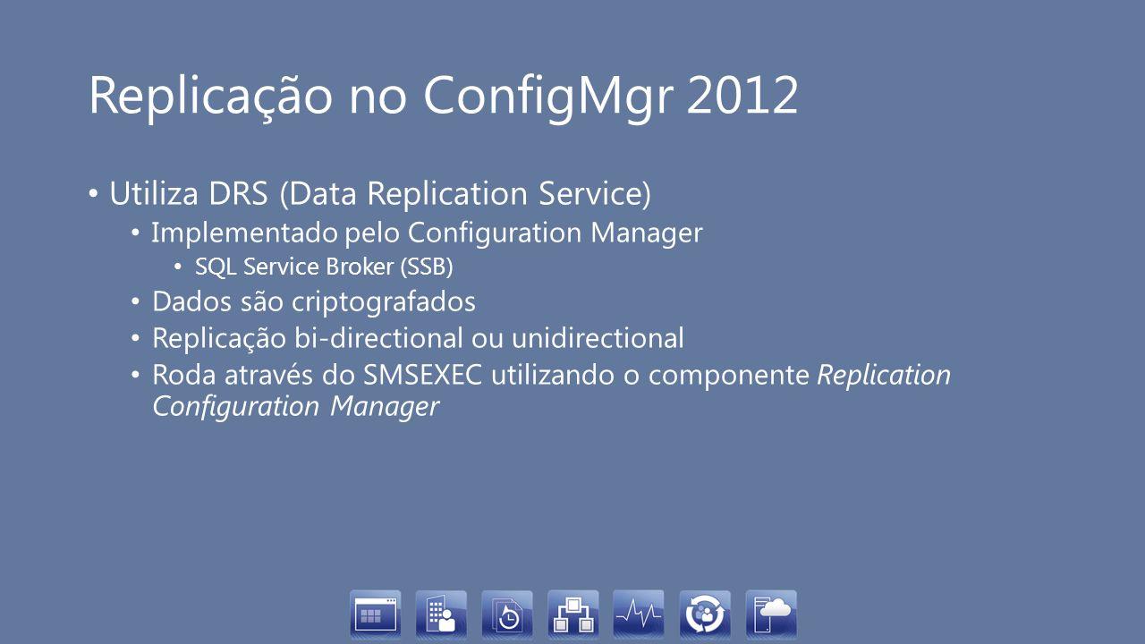 Replicação no ConfigMgr 2012 Utiliza DRS (Data Replication Service) Implementado pelo Configuration Manager SQL Service Broker (SSB) Dados são criptog