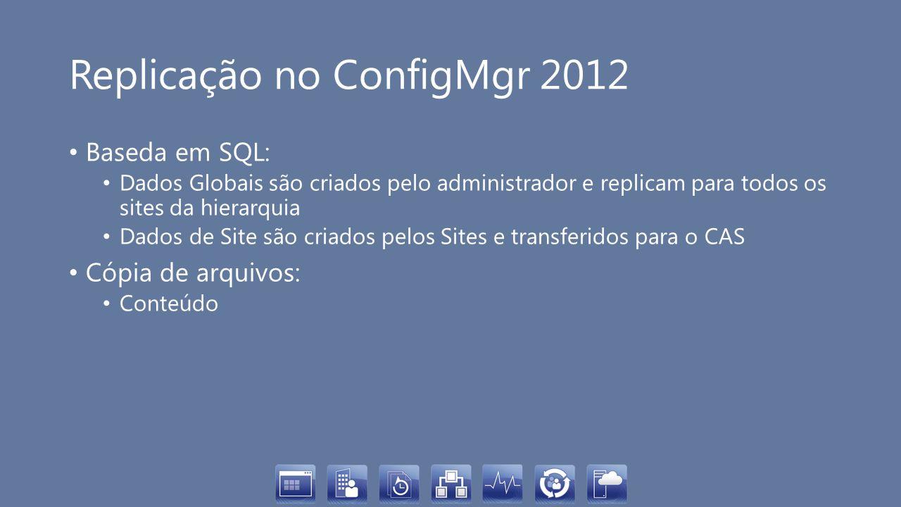 Replicação no ConfigMgr 2012 Baseda em SQL: Dados Globais são criados pelo administrador e replicam para todos os sites da hierarquia Dados de Site sã