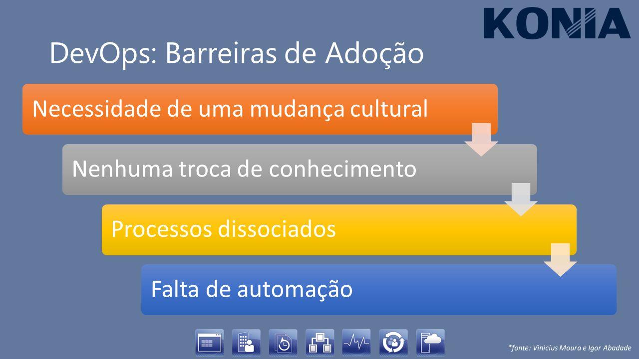 DevOps: Barreiras de Adoção Necessidade de uma mudança culturalNenhuma troca de conhecimentoProcessos dissociadosFalta de automação *fonte: Vinicius M