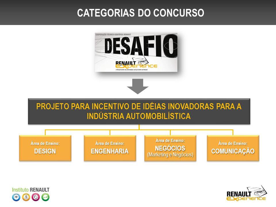 CATEGORIAS DO CONCURSO PROJETO PARA INCENTIVO DE IDÉIAS INOVADORAS PARA A INDÚSTRIA AUTOMOBILÍSTICA Área de Ensino: DESIGN ENGENHARIA NEGÓCIOS (Market