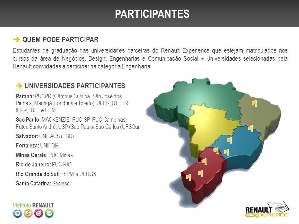 QUEM PODE PARTICIPAR Estudantes de graduação das universidades parceiras do Renault Experience que estejam matriculados nos cursos da área de Negócios