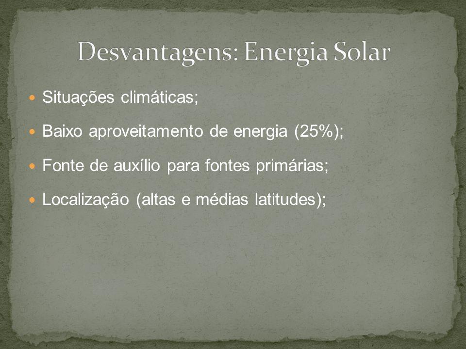 Situações climáticas; Baixo aproveitamento de energia (25%); Fonte de auxílio para fontes primárias; Localização (altas e médias latitudes);