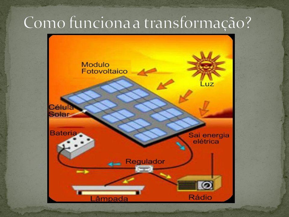 Energia limpa; Utiliza fonte renovável; Baixa manutenção; Poluição zero; Sem degradação ambiental; Resíduos inexistentes;