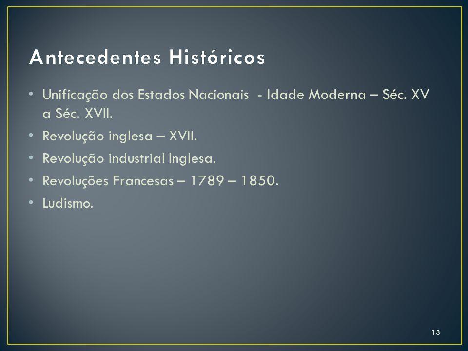 Unificação dos Estados Nacionais - Idade Moderna – Séc. XV a Séc. XVII. Revolução inglesa – XVII. Revolução industrial Inglesa. Revoluções Francesas –