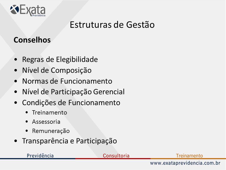 Estruturas de Gestão Conselhos Regras de Elegibilidade Nível de Composição Normas de Funcionamento Nível de Participação Gerencial Condições de Funcio