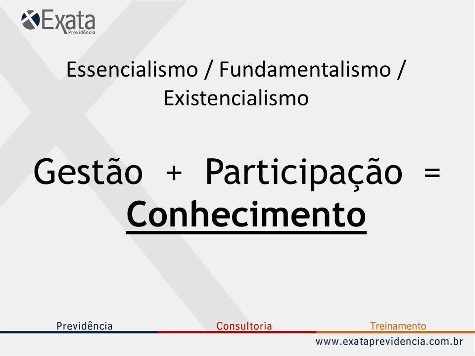 Essencialismo / Fundamentalismo / Existencialismo Gestão + Participação = Conhecimento