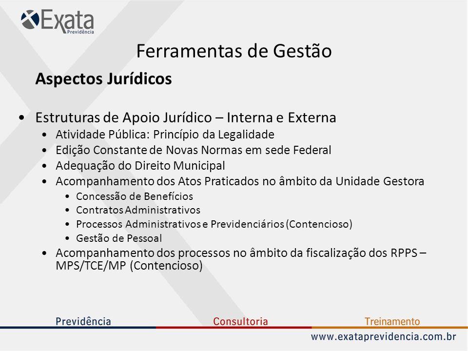Ferramentas de Gestão Aspectos Jurídicos Estruturas de Apoio Jurídico – Interna e Externa Atividade Pública: Princípio da Legalidade Edição Constante