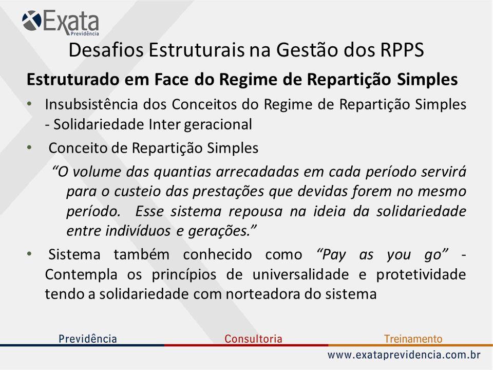 Desafios Estruturais na Gestão dos RPPS Estruturado em Face do Regime de Repartição Simples Insubsistência dos Conceitos do Regime de Repartição Simpl