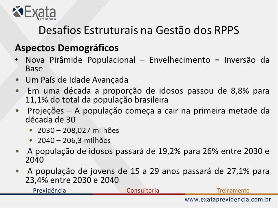 Desafios Estruturais na Gestão dos RPPS Aspectos Demográficos Nova Pirâmide Populacional – Envelhecimento = Inversão da Base Um País de Idade Avançada
