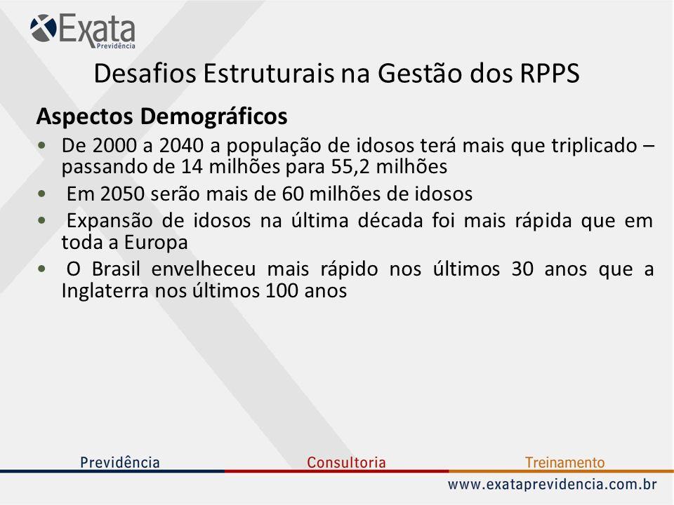 Desafios Estruturais na Gestão dos RPPS Aspectos Demográficos De 2000 a 2040 a população de idosos terá mais que triplicado – passando de 14 milhões p