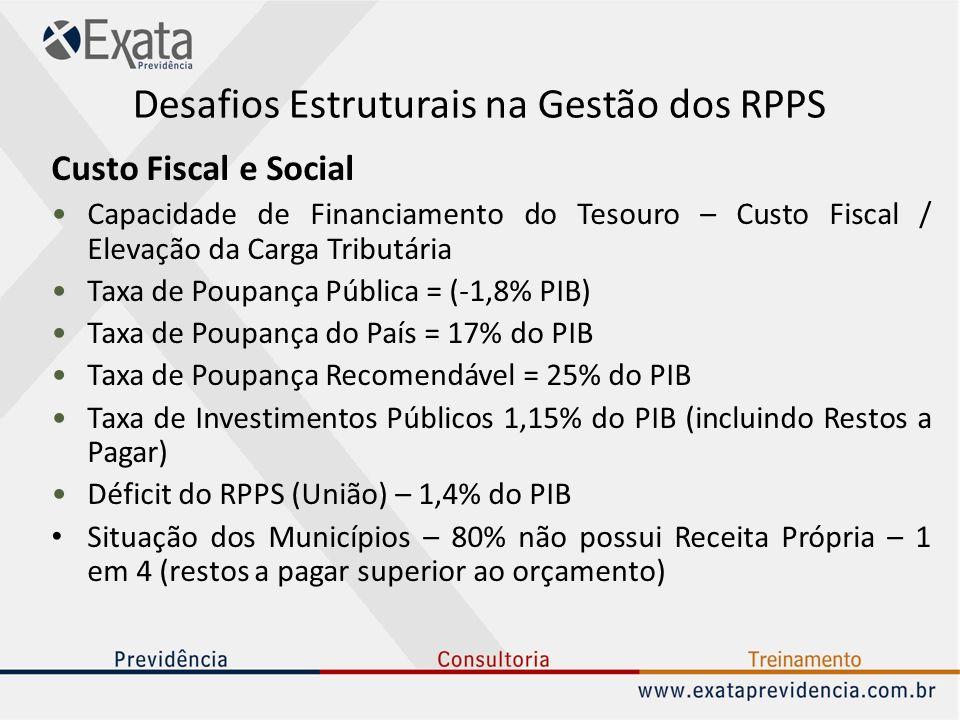 Desafios Estruturais na Gestão dos RPPS Custo Fiscal e Social Capacidade de Financiamento do Tesouro – Custo Fiscal / Elevação da Carga Tributária Tax