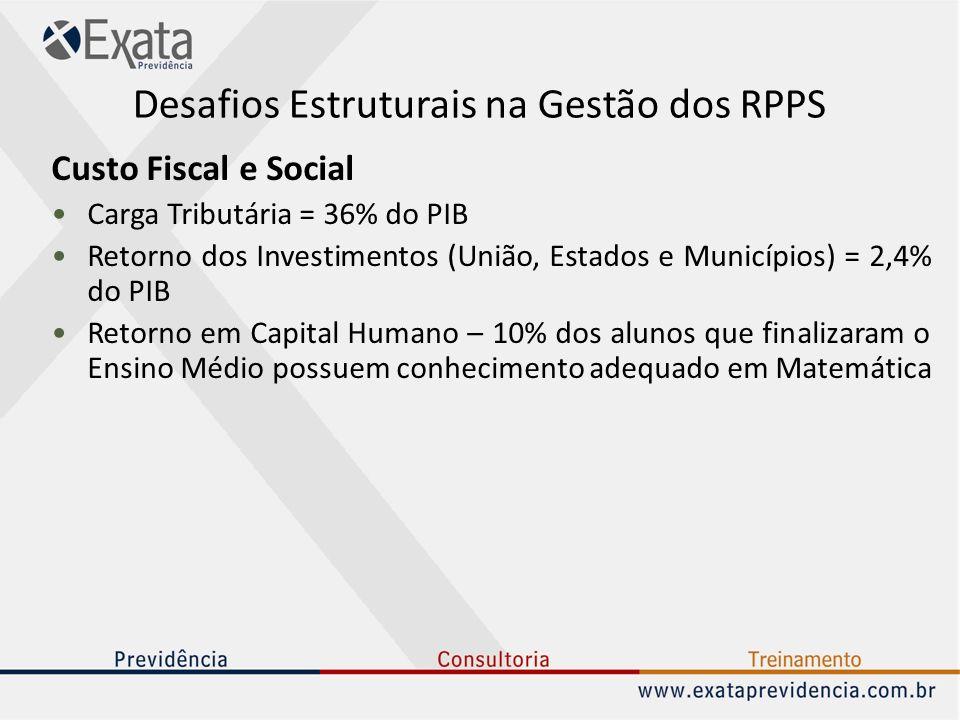 Desafios Estruturais na Gestão dos RPPS Custo Fiscal e Social Carga Tributária = 36% do PIB Retorno dos Investimentos (União, Estados e Municípios) =