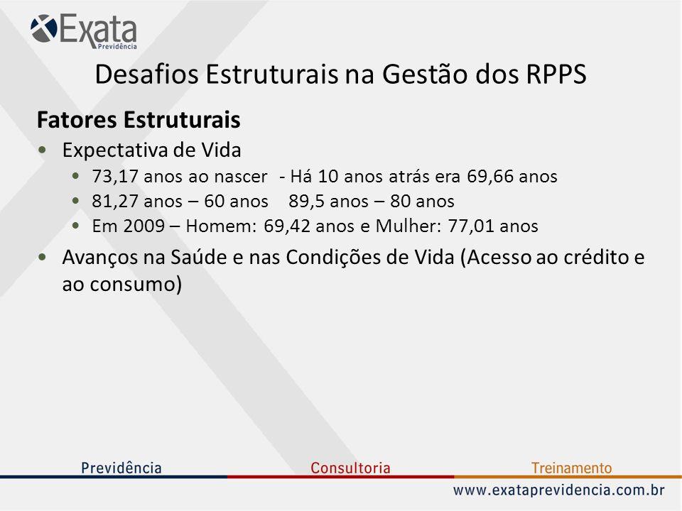 Desafios Estruturais na Gestão dos RPPS Fatores Estruturais Expectativa de Vida 73,17 anos ao nascer - Há 10 anos atrás era 69,66 anos 81,27 anos – 60