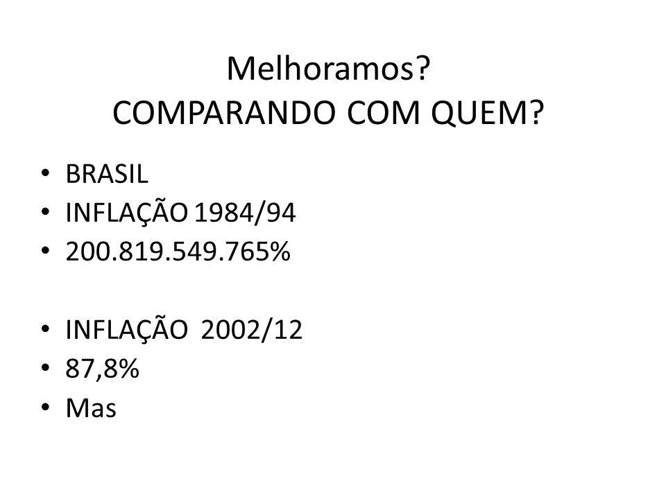 Melhoramos? COMPARANDO COM QUEM? BRASIL INFLAÇÃO 1984/94 200.819.549.765% INFLAÇÃO 2002/12 87,8% Mas