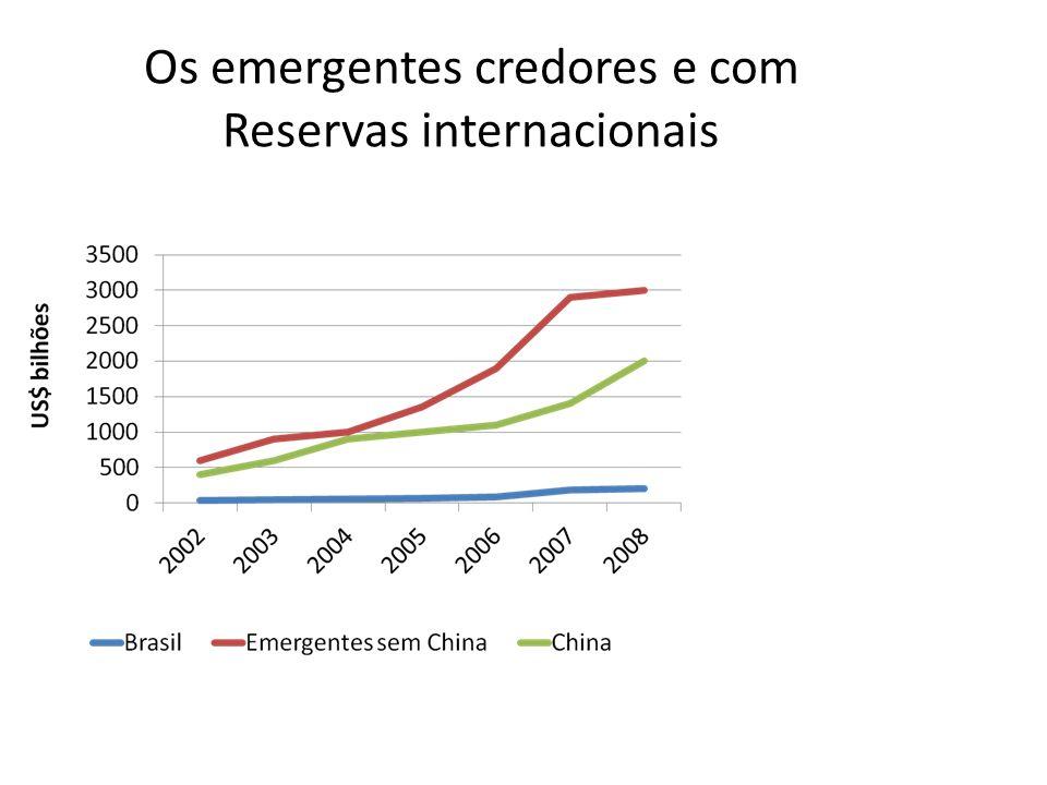 Os emergentes credores e com Reservas internacionais