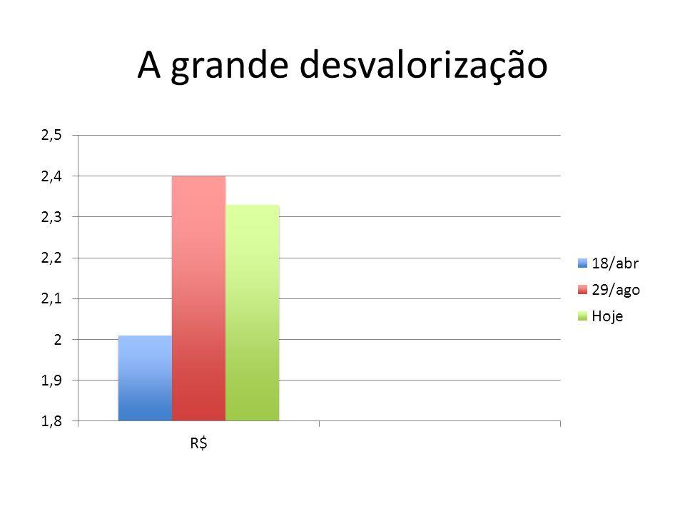A grande desvalorização