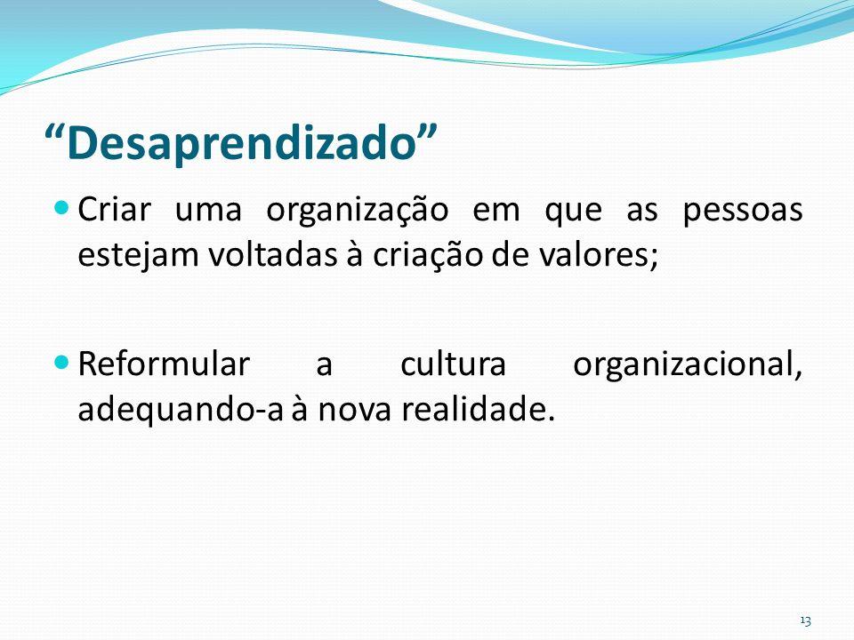 Desaprendizado Criar uma organização em que as pessoas estejam voltadas à criação de valores; Reformular a cultura organizacional, adequando-a à nova