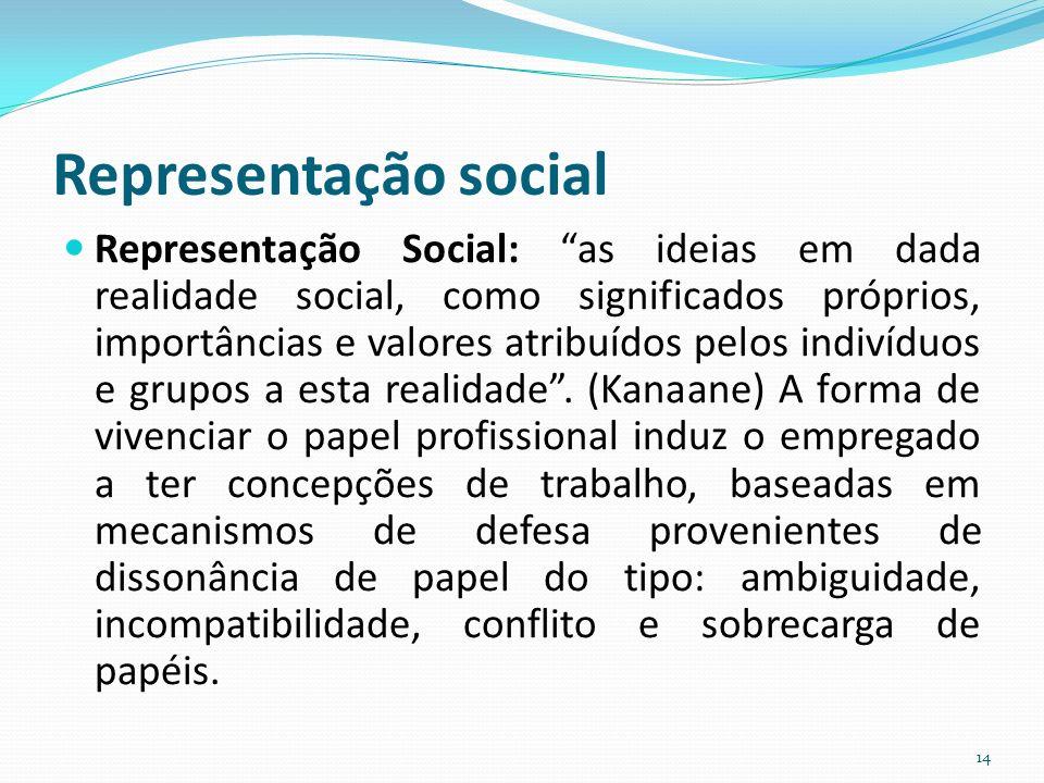 Representação social Representação Social: as ideias em dada realidade social, como significados próprios, importâncias e valores atribuídos pelos ind