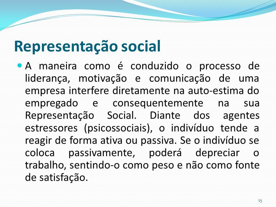 Representação social A maneira como é conduzido o processo de liderança, motivação e comunicação de uma empresa interfere diretamente na auto-estima d