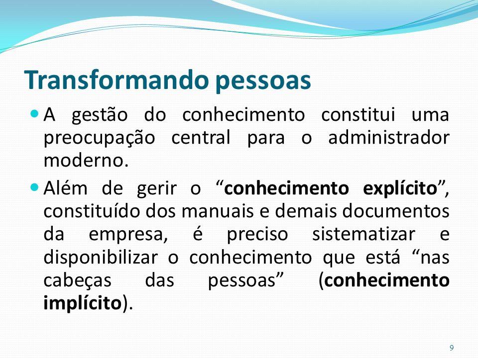 Transformando pessoas A gestão do conhecimento constitui uma preocupação central para o administrador moderno. Além de gerir o conhecimento explícito,