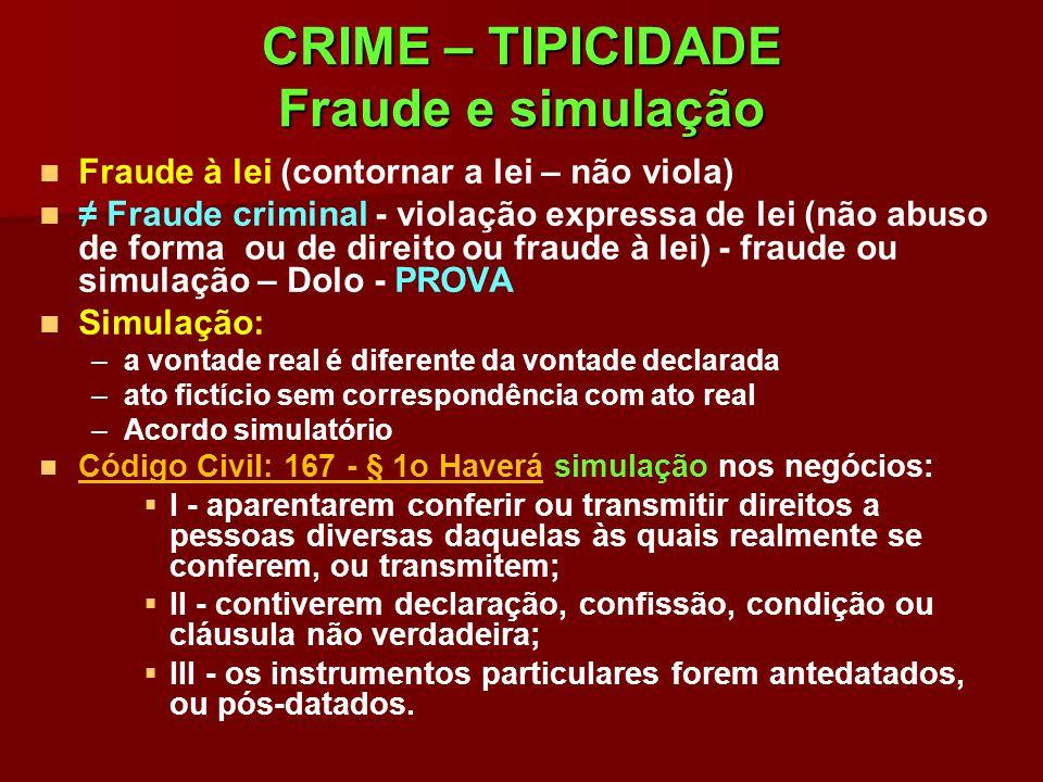 CRIME – TIPICIDADE Fraude e simulação Fraude à lei (contornar a lei – não viola) Fraude criminal - violação expressa de lei (não abuso de forma ou de