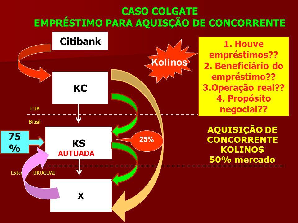 CASO COLGATE EMPRÉSTIMO PARA AQUISÇÃO DE CONCORRENTE EUA Brasil KC KS Exterior - URUGUAI X 75 % AUTUADA 1. Houve empréstimos?? 2. Beneficiário do empr