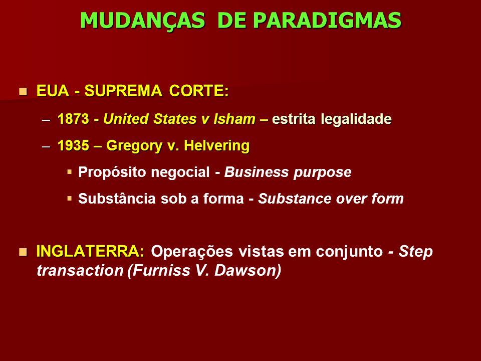 MUDANÇAS DE PARADIGMAS ESPANHA (1963 - 2004): LGT - fraude à lei ESPANHA (1963 - 2004): LGT - fraude à lei ITÁLIA (1990 – 2006) : Decreto 600: negócios desprovidos razões econômicas ITÁLIA (1990 – 2006) : Decreto 600: negócios desprovidos razões econômicas FRANÇA (1941 – 1981): Livres des Procédures Fiscales- dissimulação e disfarce – abuso de direito FRANÇA (1941 – 1981): Livres des Procédures Fiscales- dissimulação e disfarce – abuso de direito PORTUGAL (1998 – 2000): LGT – artifício abuso de forma PORTUGAL (1998 – 2000): LGT – artifício abuso de forma ALEMANHA (1919 – 1977): LT- abuso de formas ALEMANHA (1919 – 1977): LT- abuso de formas TJCE - Caso Halyfax/2006 (Sexta Directiva): cabe ao órgão jurisdicional examinar o conteúdo real de uma operação e as provas de uma prática abusiva exclusiva para obter vantagens fiscais – não deve aplicar sanção para a qual é necessária é base jurídica clara TJCE - Caso Halyfax/2006 (Sexta Directiva): cabe ao órgão jurisdicional examinar o conteúdo real de uma operação e as provas de uma prática abusiva exclusiva para obter vantagens fiscais – não deve aplicar sanção para a qual é necessária é base jurídica clara