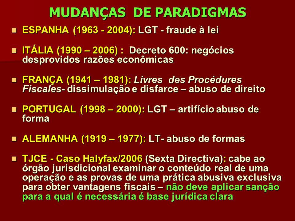 MUDANÇAS DE PARADIGMAS ESPANHA (1963 - 2004): LGT - fraude à lei ESPANHA (1963 - 2004): LGT - fraude à lei ITÁLIA (1990 – 2006) : Decreto 600: negócio