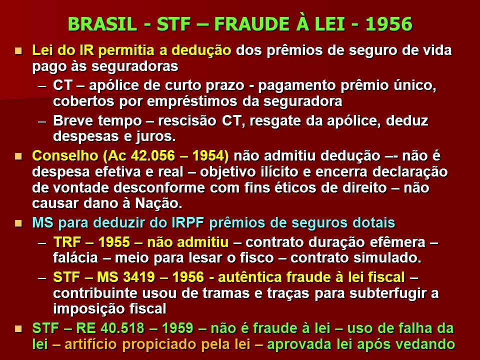 BRASIL - STF – FRAUDE À LEI - 1956 Lei do IR permitia a dedução dos prêmios de seguro de vida pago às seguradoras Lei do IR permitia a dedução dos prê