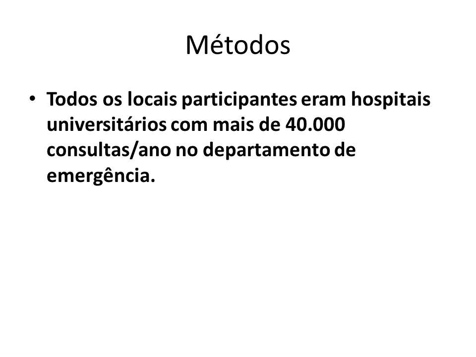Métodos Todos os locais participantes eram hospitais universitários com mais de 40.000 consultas/ano no departamento de emergência.