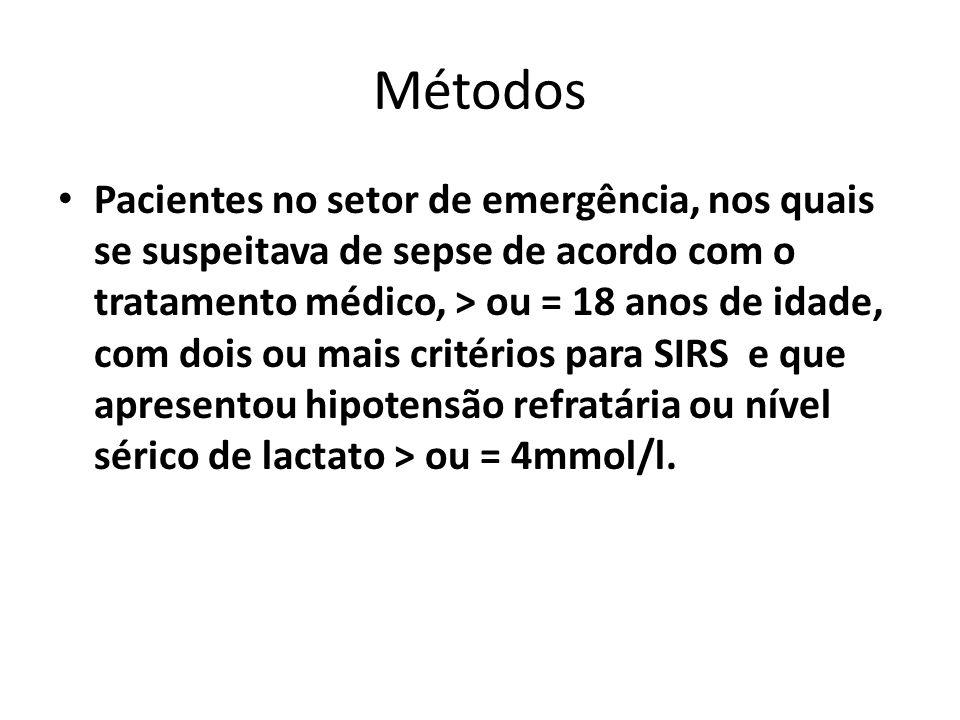 Métodos Pacientes no setor de emergência, nos quais se suspeitava de sepse de acordo com o tratamento médico, > ou = 18 anos de idade, com dois ou mai