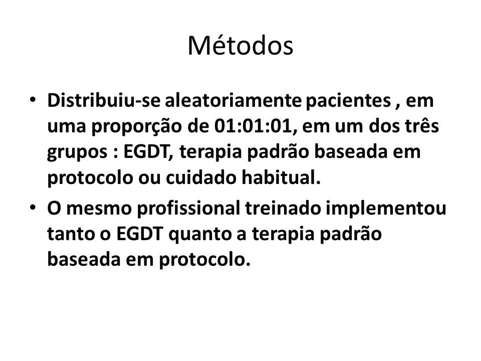 Métodos Distribuiu-se aleatoriamente pacientes, em uma proporção de 01:01:01, em um dos três grupos : EGDT, terapia padrão baseada em protocolo ou cui