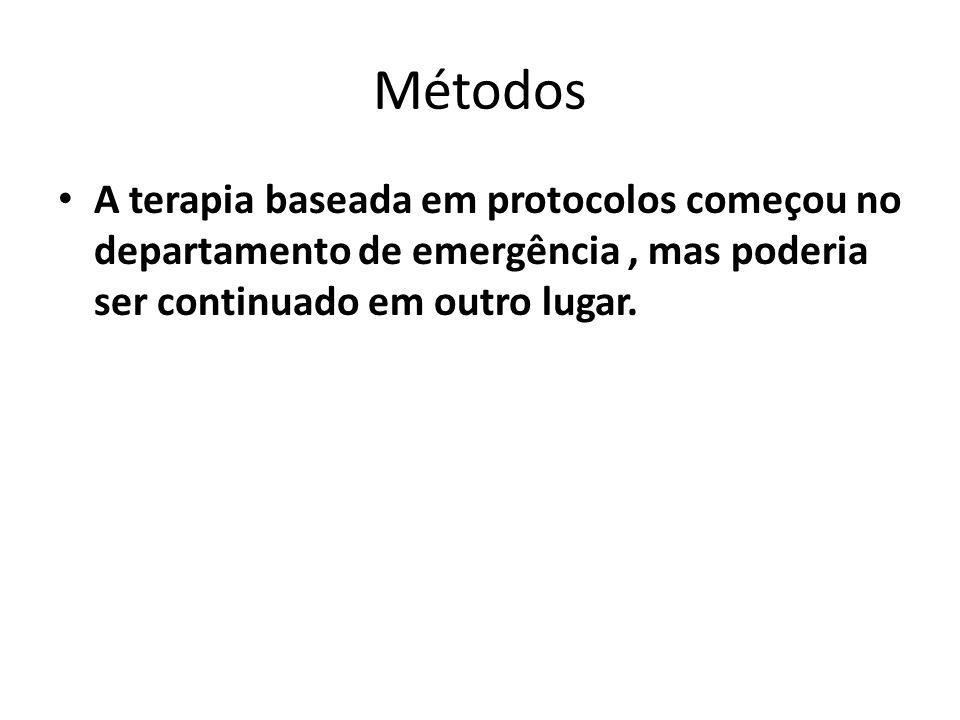 Métodos A terapia baseada em protocolos começou no departamento de emergência, mas poderia ser continuado em outro lugar.