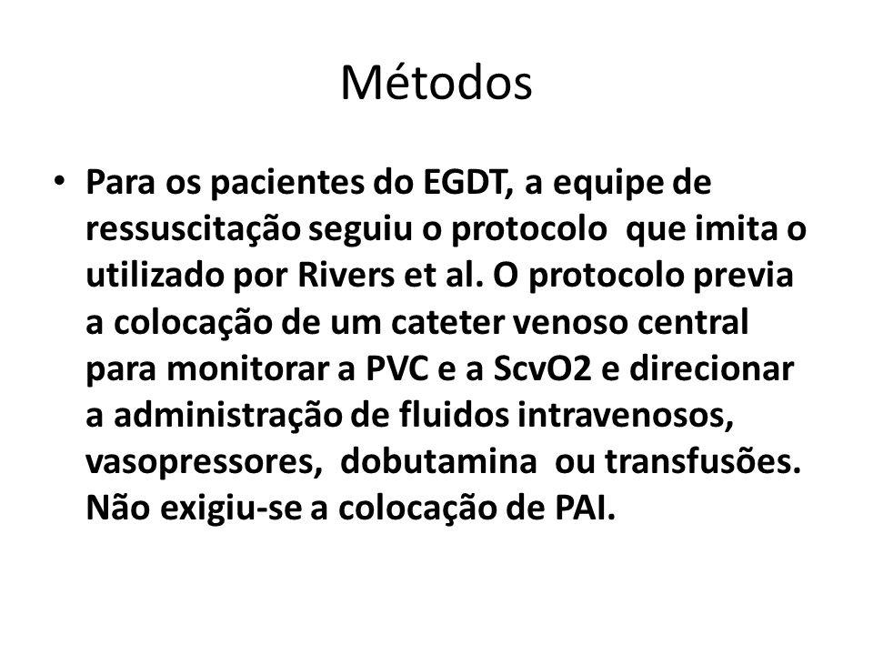 Métodos Para os pacientes do EGDT, a equipe de ressuscitação seguiu o protocolo que imita o utilizado por Rivers et al. O protocolo previa a colocação