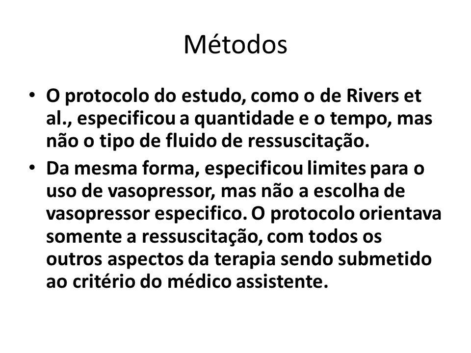 Métodos O protocolo do estudo, como o de Rivers et al., especificou a quantidade e o tempo, mas não o tipo de fluido de ressuscitação. Da mesma forma,