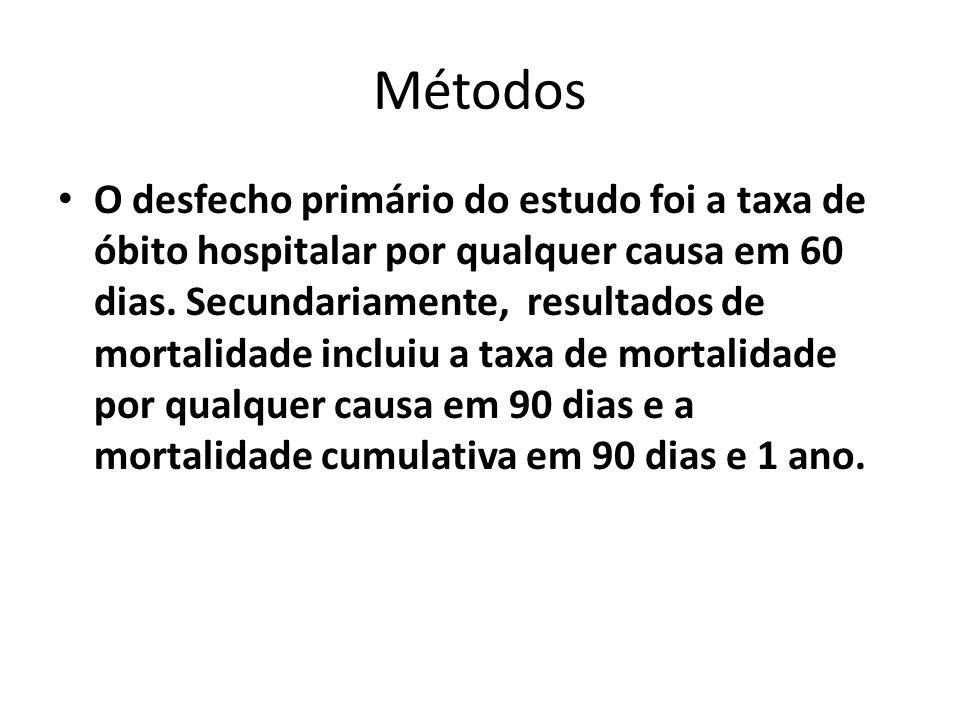 Métodos O desfecho primário do estudo foi a taxa de óbito hospitalar por qualquer causa em 60 dias. Secundariamente, resultados de mortalidade incluiu