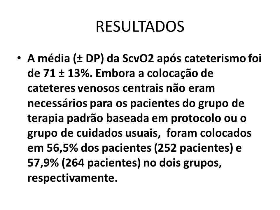RESULTADOS A média (± DP) da ScvO2 após cateterismo foi de 71 ± 13%. Embora a colocação de cateteres venosos centrais não eram necessários para os pac
